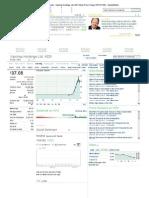VIPS Stock Quote - Vipshop Holdings Ltd