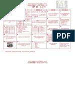 calendario biológico MARZO