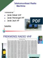 System Telekomunikasi Radio Maritime