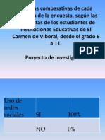 presentación gráficas
