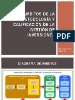 Metodologia de La Calificacion de La Gestion de Inversiones