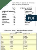 Valores Normales y Caracteristicas Fisicas de Los Principales