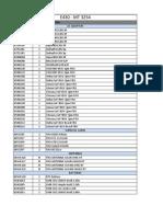 ThinkPadEdgeE430_2012-04-10