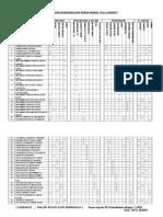 PEMILIHAN-KOKURIKULUM-SKHMC-2010-16-12-09_5 KASIH.doc