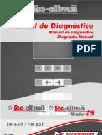 56008 Manual de Diagnostico Tm650 Tm651exp