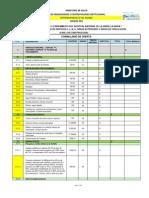 Lp012013 Formulario de Oferta