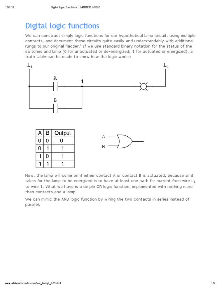 Digital logic functions ladder logic relay boolean algebra ccuart Choice Image
