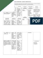 Matriz de Consistencia - Grupo de Cmdte Pretell