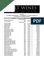 Cult Wines Current Pricelist