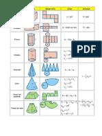 Formulas Geometria2012
