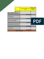 tabella costi ammissibili