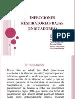 indicadores_IAAS