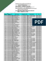 HASIL PSB RSBI 2009-2010