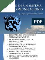 Modelo de Un Sistema de Telecomunicaciones