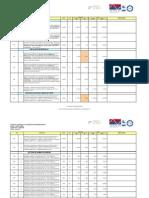 F-gd-03 Presupuesto Altia Cafeteria Rev 13 3 2012 Sd