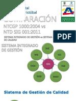 Revisión de NTD SIG vs NTC GP