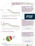 Ie Financial Statistics Summary Chart Pack