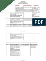 Edita g. Ucc-equipos de Aprendizaje-Individual