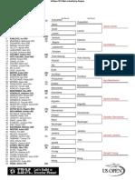 US Open Mens Qs Draw Predictions
