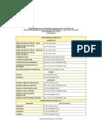 CRONOGRAMA DE ACTIVIDADES ACADÉMICAS Y ECONÓMICA1 2013