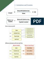 Business studies 2 Formulas