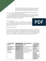 Objetivo Enfermera Circulante e Instrumentista .Def. (1)