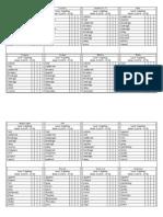 Week 5 Spelling Lists.docx