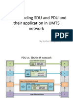 Understanding SDU and PDU in UMTS