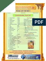 chaulakarma puja list for nri