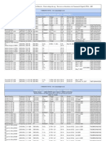 Tabela AMD S1 Geração