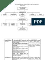 59156338-ORGANIGRAMA-ATSA.pdf