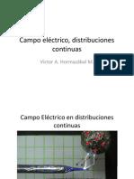 Campo Electrico Distrib Continuas