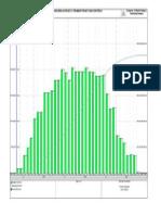 Cash Flow Profile