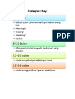 Perkembangan Kognitif & Bahasa (Peringkat & Teori PKK)