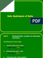 Salt, Hydrolysis of Salts