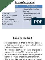 Methods of Appraisal