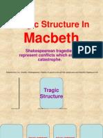 Tragic Structure in Macbeth 2