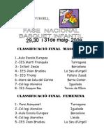 090531 FN Bskt Infantil Classificacio
