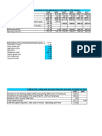 Corporate Financial Analysis and Planning Stu.ver