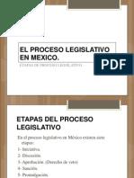 El Proceso Legislativo
