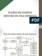 2. Flujo de Fondos Dentro de Una Empresa