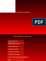 Drilling Rig Operations & a to Z Rotary Drilling Rig Components