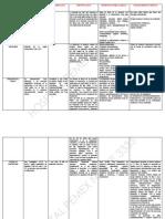 Cuadro Genetica Bloque II Pemex