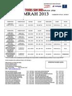 Broser Umrah 2013 - Update 24-5