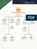 Kkb Profile