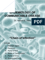 Epidemiology of Communicable Disease