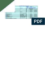 UAT_PROD Migration and Database Refresh Calender_July11
