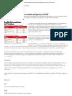 13 Mil Postos de Trabalho Criados Em Junho Na RMF _ Economia _ O POVO Online