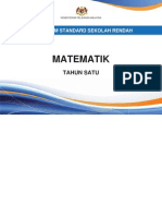 Dokumen Standard Matematik Tahun 1