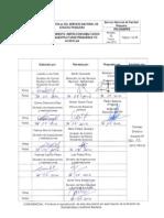 Procedimiento Inspección-habilitación ITP